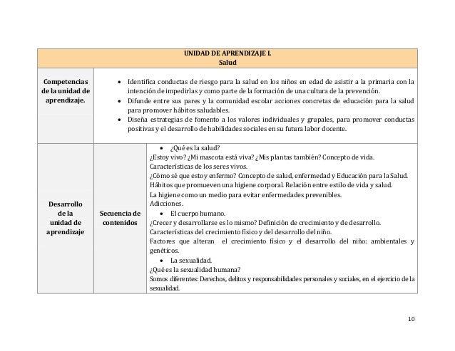 10 UNIDAD DE APRENDIZAJE I. Salud Competencias de la unidad de aprendizaje.  Identifica conductas de riesgo para la salud...