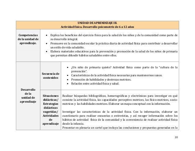 20 UNIDAD DE APRENDIZAJE III. Actividad física. Desarrollo psicomotriz de 6 a 12 años Competencias de la unidad de aprendi...