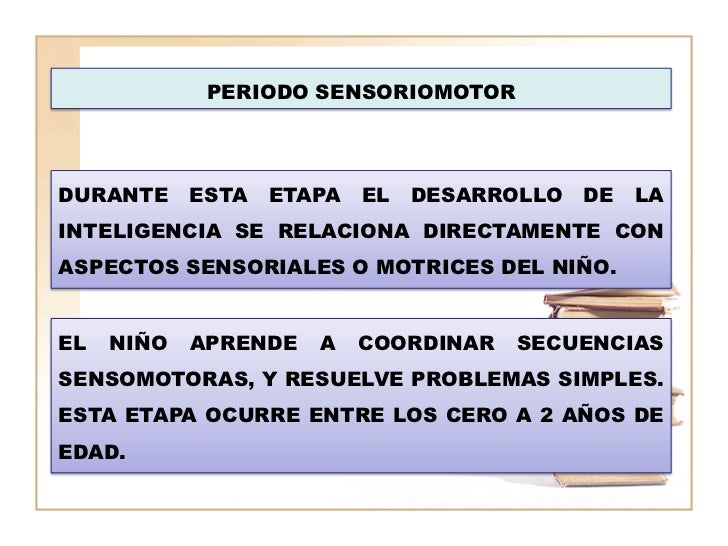 PERIODO SENSORIOMOTORDURANTE     ESTA   ETAPA   EL   DESARROLLO   DE   LAINTELIGENCIA SE RELACIONA DIRECTAMENTE CONASPECTO...