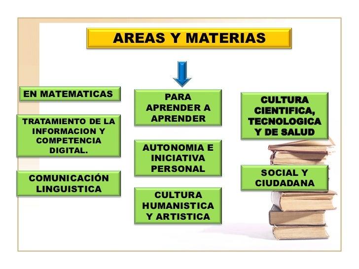AREAS Y MATERIASEN MATEMATICAS         PARA          CULTURA                    APRENDER A      CIENTIFICA,TRATAMIENTO DE ...