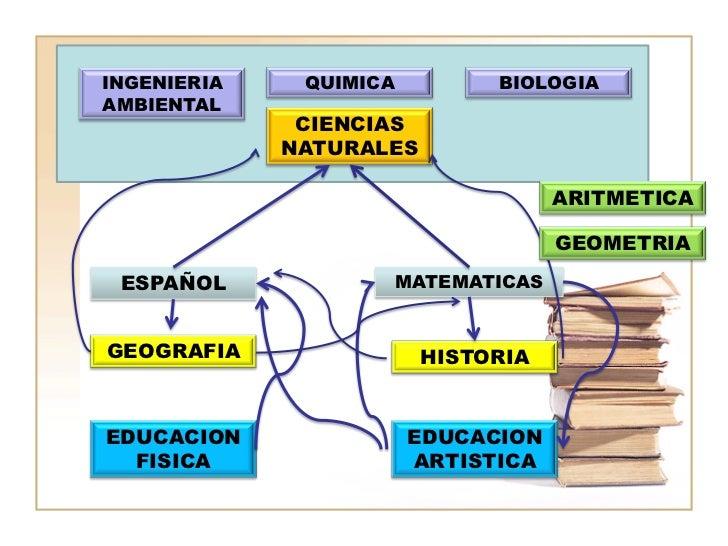 INGENIERIA    QUIMICA          BIOLOGIAAMBIENTAL              CIENCIAS             NATURALES                              ...