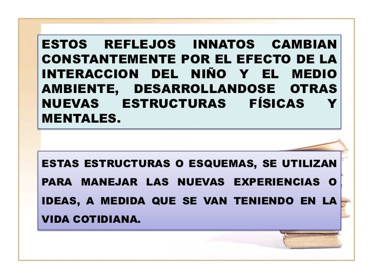 ESTOS REFLEJOS INNATOS CAMBIANCONSTANTEMENTE POR EL EFECTO DE LAINTERACCION DEL NIÑO Y EL MEDIOAMBIENTE, DESARROLLANDOSE O...