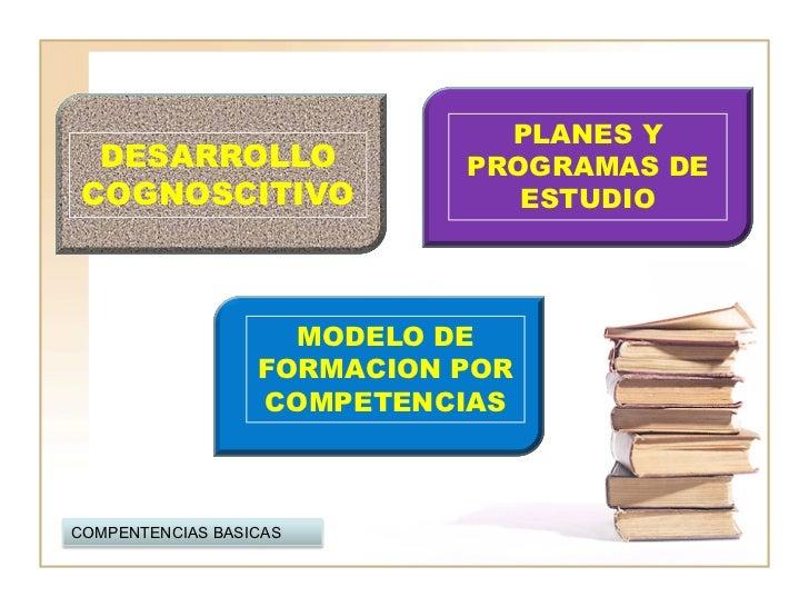 PLANES Y  DESARROLLO                PROGRAMAS DE COGNOSCITIVO                  ESTUDIO                    MODELO DE       ...