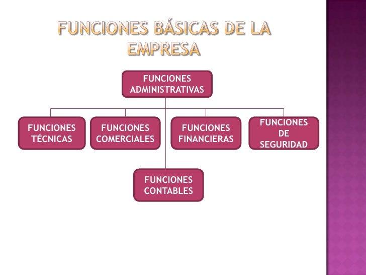 Funciones administrativas y reas de la empresa for Areas de la cocina y sus funciones