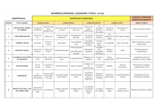 Desarrollo personal, ciudadanía y cívica Slide 2