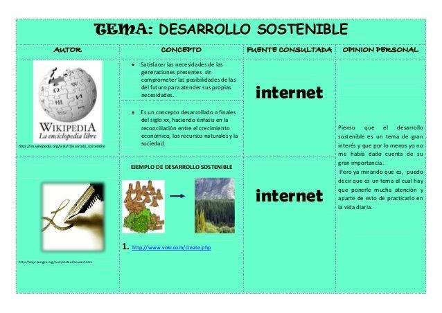 TEMA: DESARROLLO SOSTENIBLE AUTOR CONCEPTO FUENTE CONSULTADA OPINION PERSONAL http://es.wikipedia.org/wiki/Desarrollo_sost...