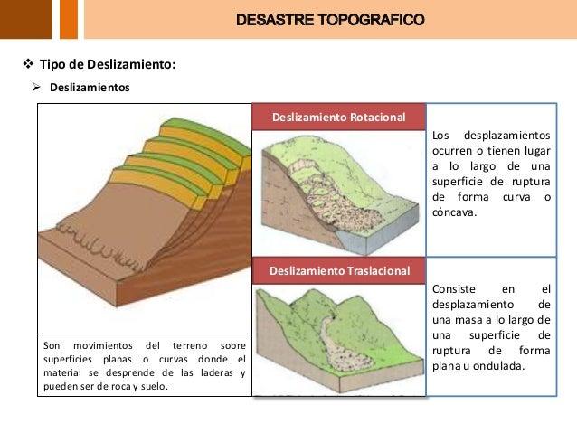 Desastres topograficos deslizamientos y movimientos de tierra for Tipos de terreno