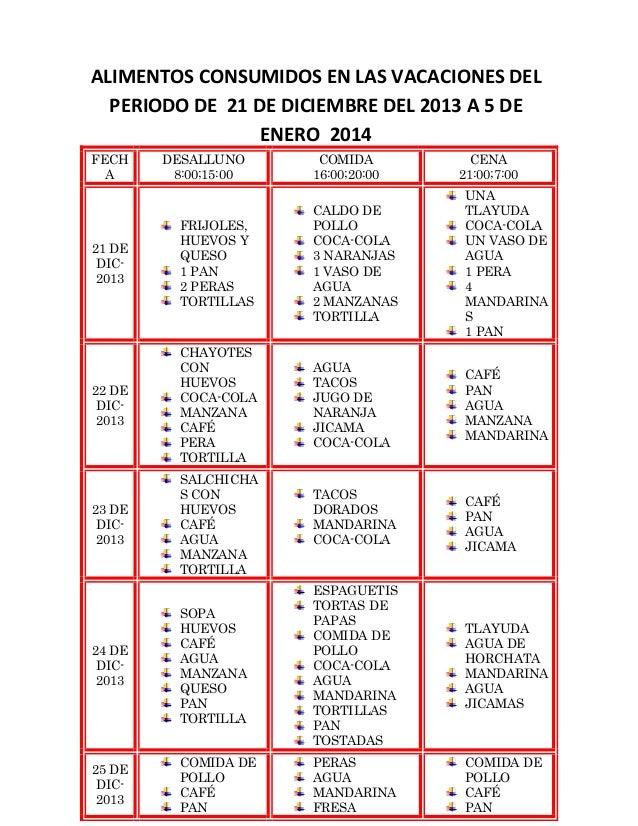 ALIMENTOS CONSUMIDOS EN LAS VACACIONES DEL PERIODO DE 21 DE DICIEMBRE DEL 2013 A 5 DE ENERO 2014 FECH A  DESALLUNO 8:00;15...