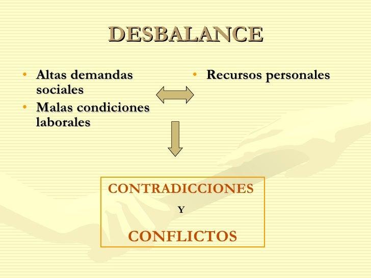 DESBALANCE <ul><li>Altas demandas sociales </li></ul><ul><li>Malas condiciones   laborales </li></ul><ul><li>Recursos pers...