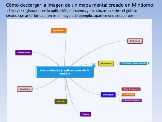 Cómo descargar la imagen de un mapa mental creado en Mindomo. 1 Una vez registrados en la aplicación, buscamos y nos situa...