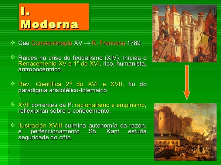 I.   Moderna Cae Constantinopla XV → R. Francesa 1789 Raices na crise do feudalismo (XIV). Iníciaa o  Renacemento XV e 1...