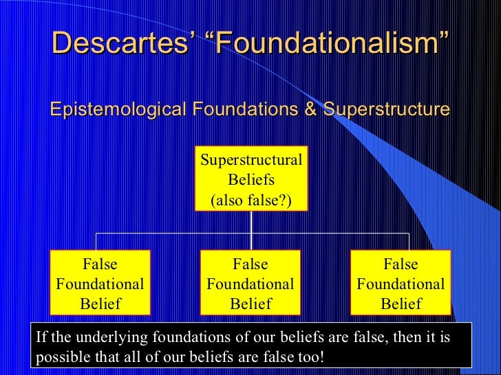 """the false beliefs and assumptions of rene descartes Rene descartes, """"meditations i"""" descartes (1596-1650)  carefully to withhold belief from what is not entirely certain and indubitable, than from what is manifestly false, it will be sufficient to justify the rejection of the whole if i shall find in each some ground for doubt nor for this purpose will it be necessary even to deal with."""