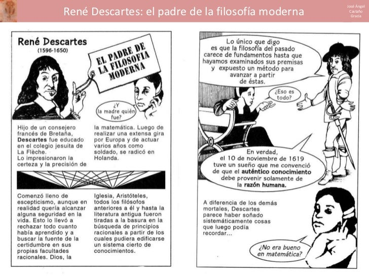 René Descartes: el padre de la filosofía moderna<br />José Ángel Castaño Gracia<br />
