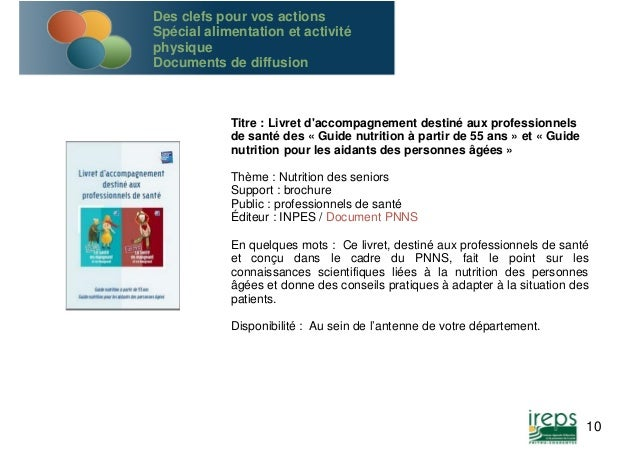 Titre : Livret d'accompagnement destiné aux professionnels  de santé des « Guide nutrition à partir de 55 ans » et « Guide...