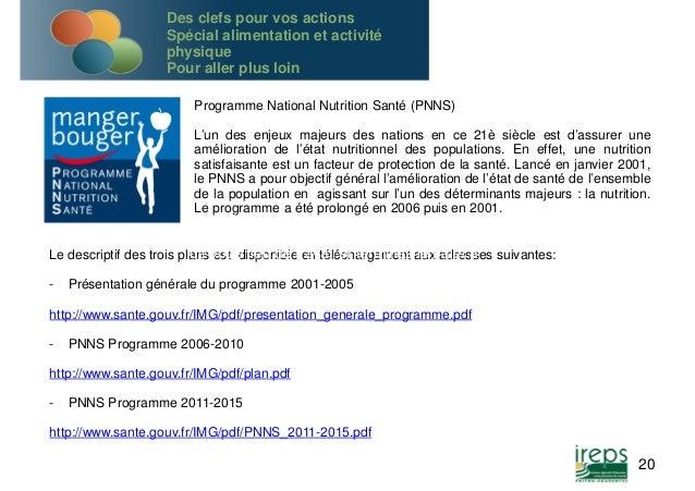 Des clefs pour vos actions  Spécial alimentation et activité  physique  Pour aller plus loin  Programme National Nutrition...
