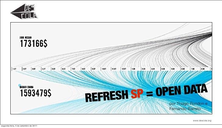 RESH SP = OPEN DATA                                       REF            por Thiago Rondon e                              ...