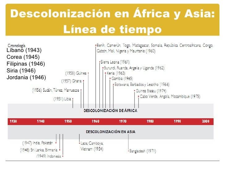 Resultado de imagen de ejes cronologicos descolonización