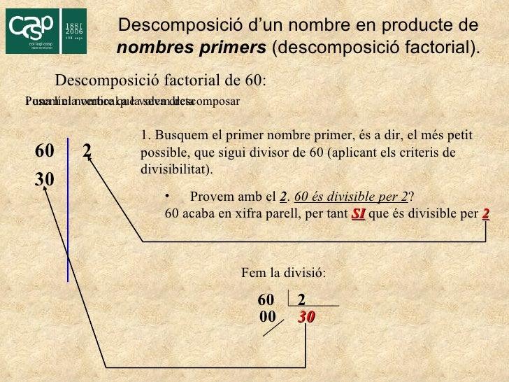 60 2 30 Descomposició d'un nombre en producte de  nombres primers  (descomposició factorial). Descomposició factorial de 6...