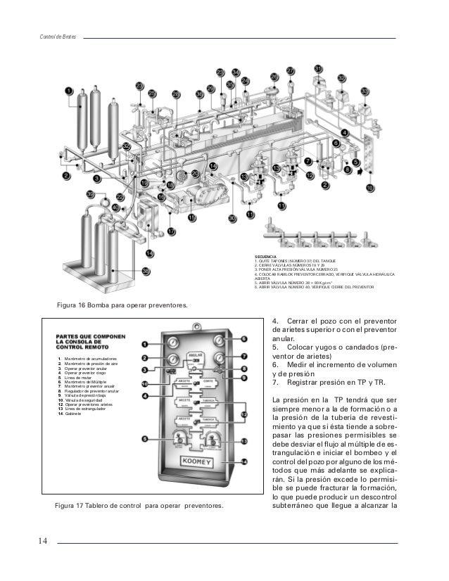 mastercraft 052 0055 6 manual