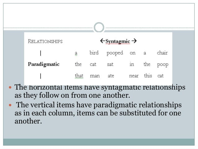 saussures system for evaluating linguistics Get an answer for 'explain and eludicate the significance of the theory of structuralism by saussure in the light of the mentioned lines: de saussure studied linguistics as a system of signs.