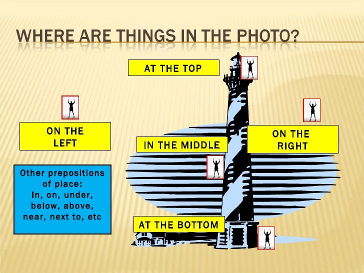 AT THE TOP AT THE BOTTOM IN THE MIDDLE ON THE LEFT ON THE  RIGHT Other prepositIons of place: In, on, under, below, above,...