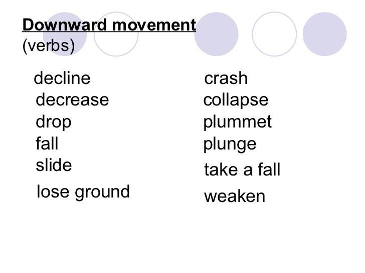 describing graphs