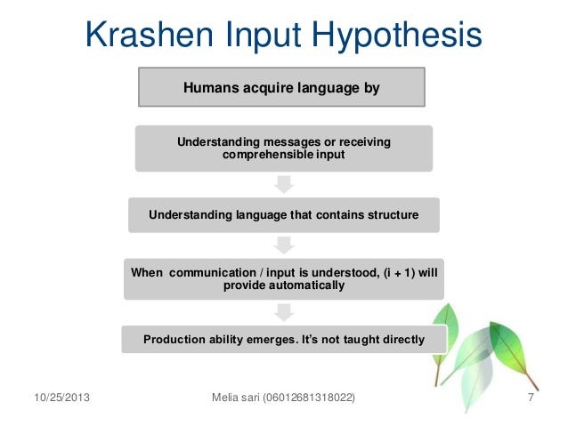 krashen hypotheses Stephen krashen's theory of second language acquisition language acquisition does not require extensive use of conscious grammatical rules, and does not require tedious drill.