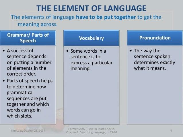 Describing Language