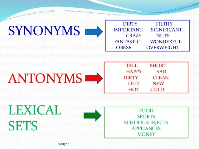 synonyms and antonyms pdf download
