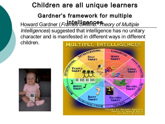 "describing learners Describing learners age the age of our students is a major factor in our decision about how and what to teach different needs, competences, cognitive skills ""acquisition is."