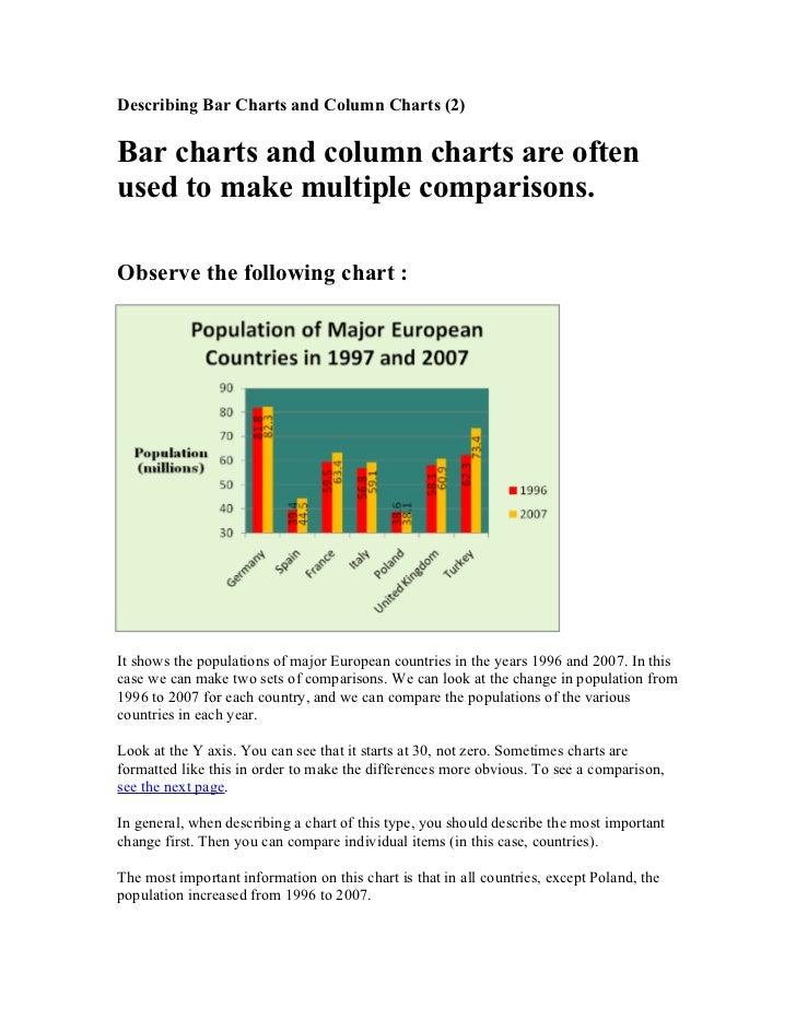 Good graph description