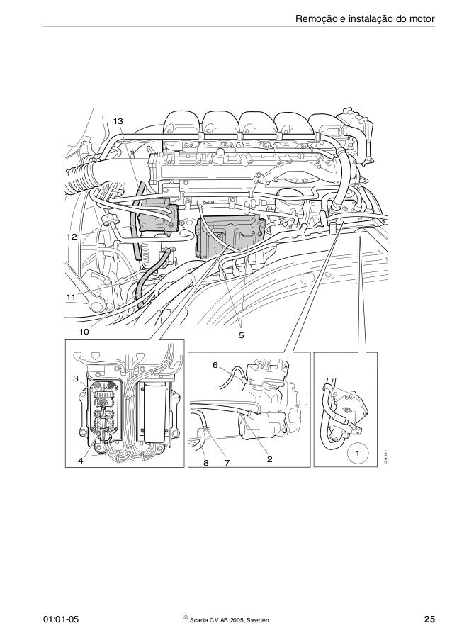 Motor Scania DC 9