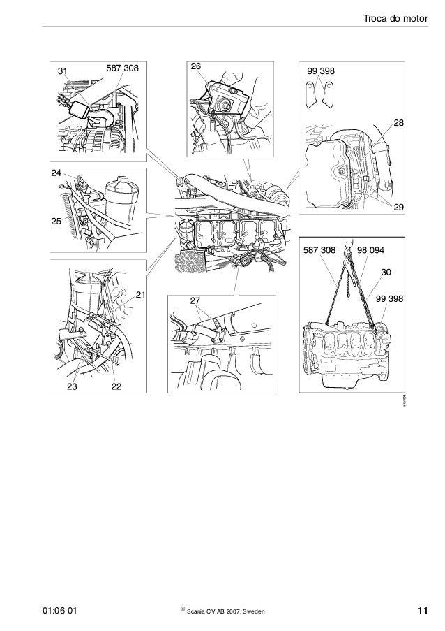 Motor Scania Dc 16
