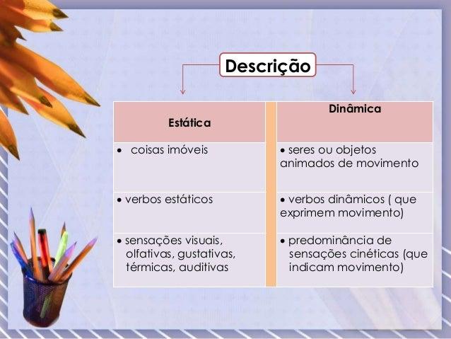 Descrição aa Slide 3