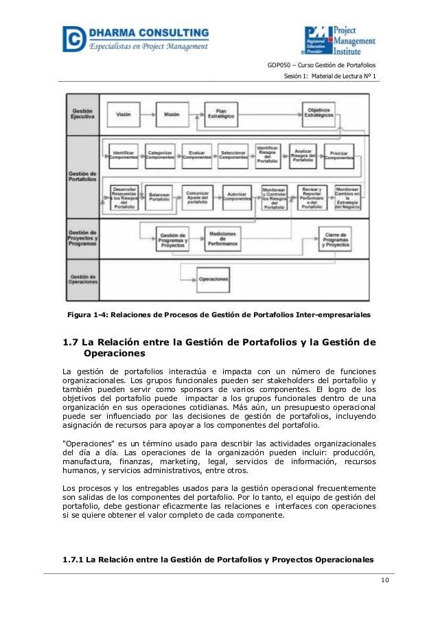 GOP050 – Curso Gestión de PortafoliosSesión 1: Material de Lectura Nº 110Figura 1-4: Relaciones de Procesos de Gestión de ...