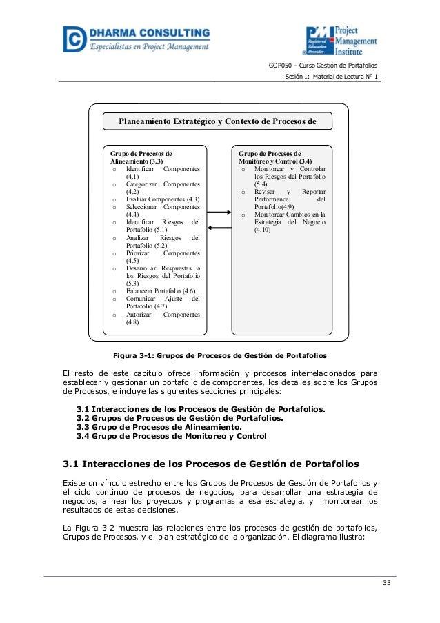 GOP050 – Curso Gestión de PortafoliosSesión 1: Material de Lectura Nº 133Figura 3-1: Grupos de Procesos de Gestión de Port...