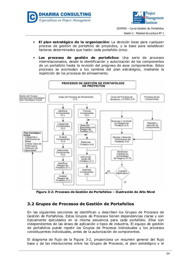 GOP050 – Curso Gestión de PortafoliosSesión 1: Material de Lectura Nº 134• El plan estratégico de la organización: La deci...