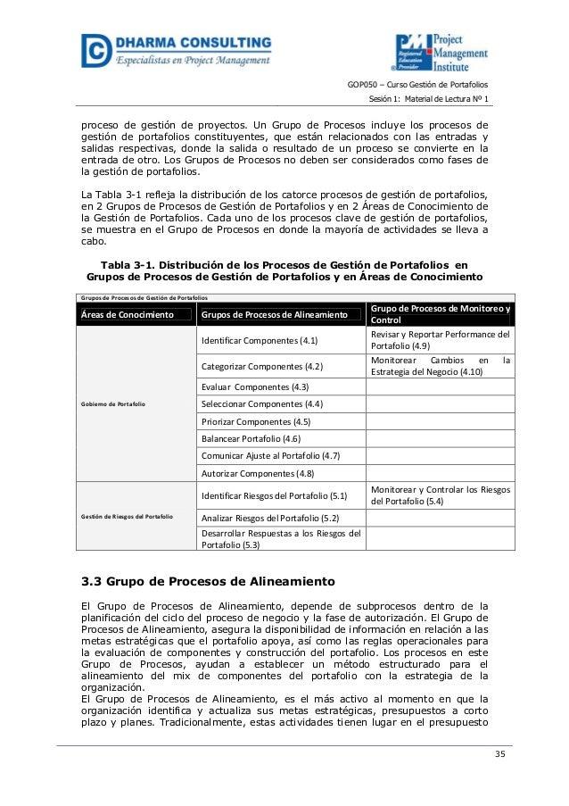 GOP050 – Curso Gestión de PortafoliosSesión 1: Material de Lectura Nº 135proceso de gestión de proyectos. Un Grupo de Proc...