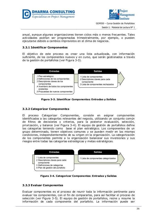 GOP050 – Curso Gestión de PortafoliosSesión 1: Material de Lectura Nº 136anual, aunque algunas organizaciones tienen ciclo...