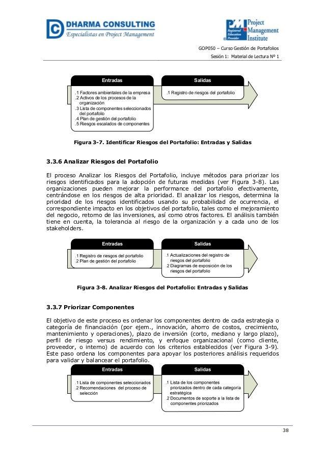 GOP050 – Curso Gestión de PortafoliosSesión 1: Material de Lectura Nº 138.1 Registro de riesgos del portafolioSalidas.1 Fa...