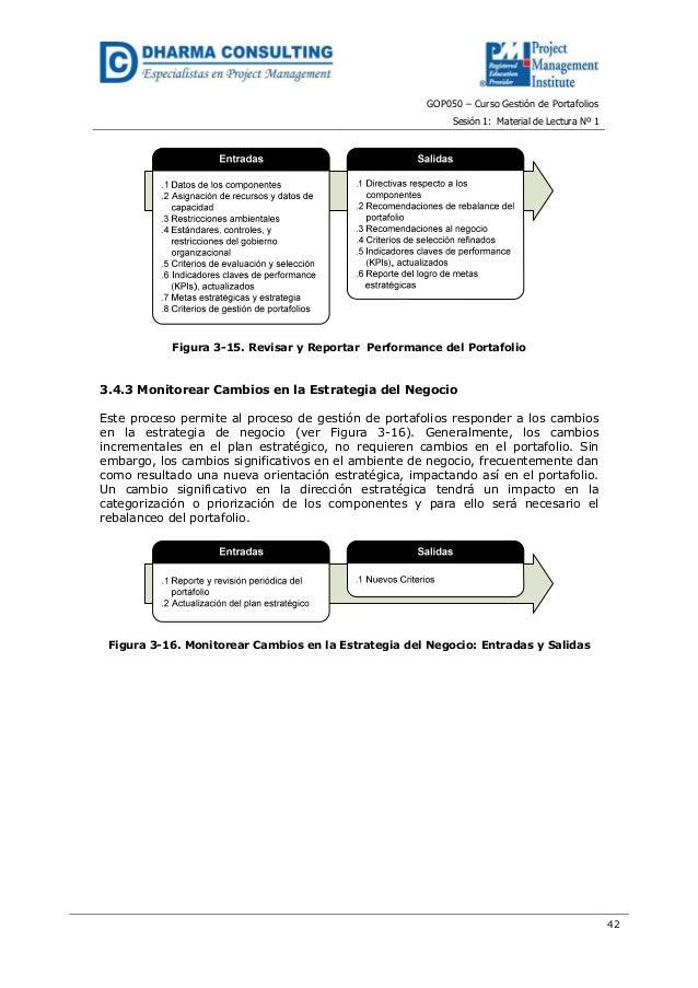 GOP050 – Curso Gestión de PortafoliosSesión 1: Material de Lectura Nº 142Figura 3-15. Revisar y Reportar Performance del P...