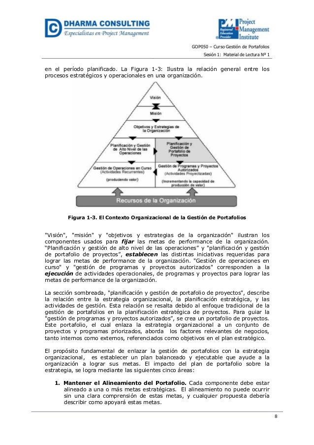 GOP050 – Curso Gestión de PortafoliosSesión 1: Material de Lectura Nº 18en el período planificado. La Figura 1-3: Ilustra ...