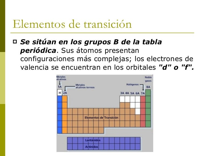 Descripcion de la tabla peridica elementos urtaz Images