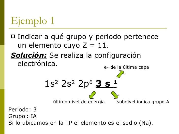 Descripcion de la tabla peridica 19 urtaz Choice Image