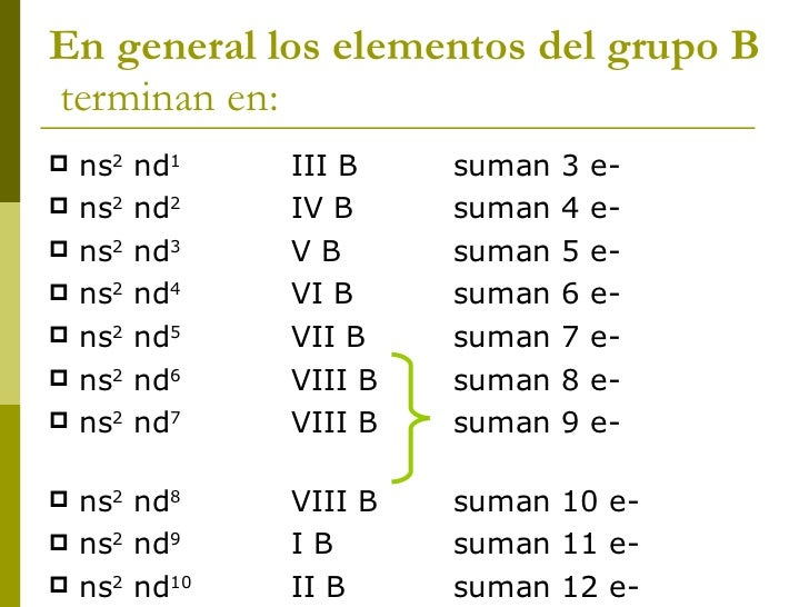 Descripcion de la tabla peridica 23 en general los elementos del grupo b urtaz