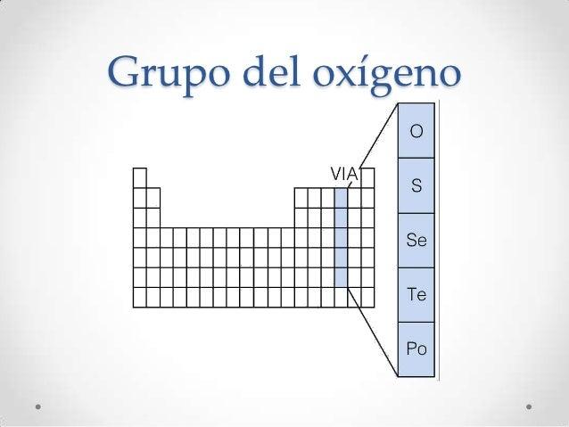 Descripcion de la tabla periodica 20 urtaz Images