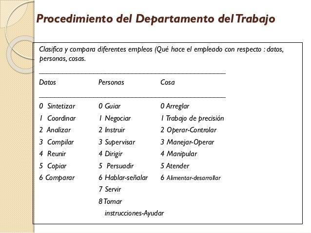 Procedimiento del Departamento del Trabajo Clasifica y compara diferentes empleos (Qué hace el empleado con respecto : dat...
