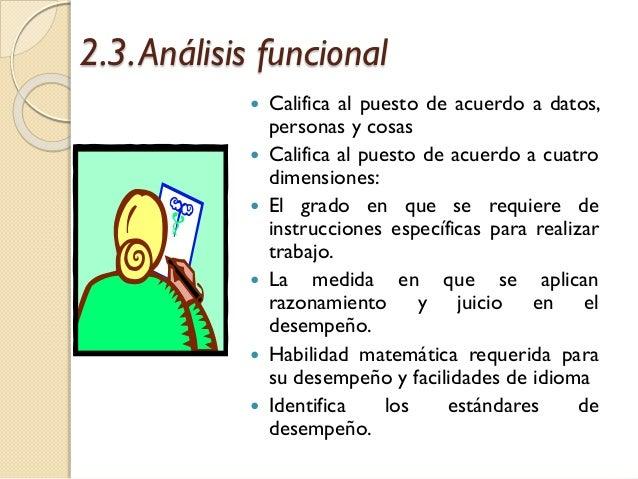 2.3. Análisis funcional Califica al puesto de acuerdo a datos, personas y cosas  Califica al puesto de acuerdo a cuatro d...