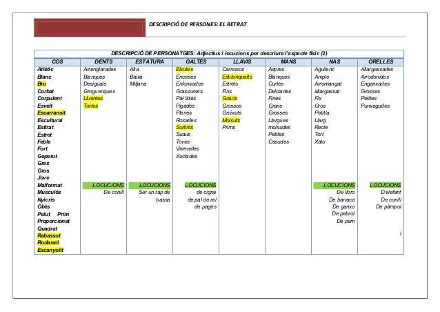 DESCRIPCIÓ DE PERSONES: EL RETRAT  DESCRIPCIÓ DE PERSONATGES: Adjectius i locucions per descriure l'aspecte físic (2)  COS...