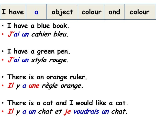 I have    a     object   colour   and      colour• I have a blue book.• J'ai un cahier bleu.• I have a green pen.• J'ai un...
